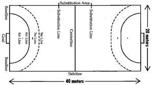 ukuran lapangan bola tangan