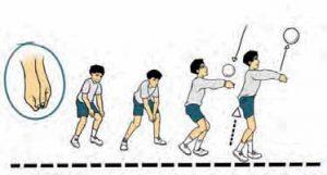Permainan Bola Voli adalah permainan yang diciptakan oleh William G Teknik Dasar Bola Voli dan Penjelasannya