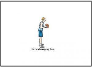 Teknik Dasar Bola Basket Dan Pengertiannya Guru Penjaskes
