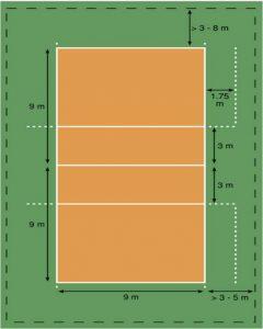 ukuran lapangan voli