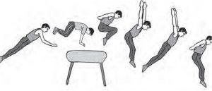 Lompat Kangkang